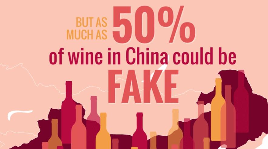 福布斯称中国一半葡萄酒是假货?我们要来辟个谣!